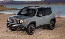 2015 Jeep Renegade Fiyat Listesi
